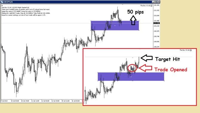 July 19th $EURJPY update - target hit!