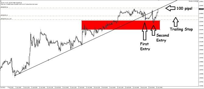 July 23rd $GBPUSD Update 2 - Two trend trades! 110 pips Profit!